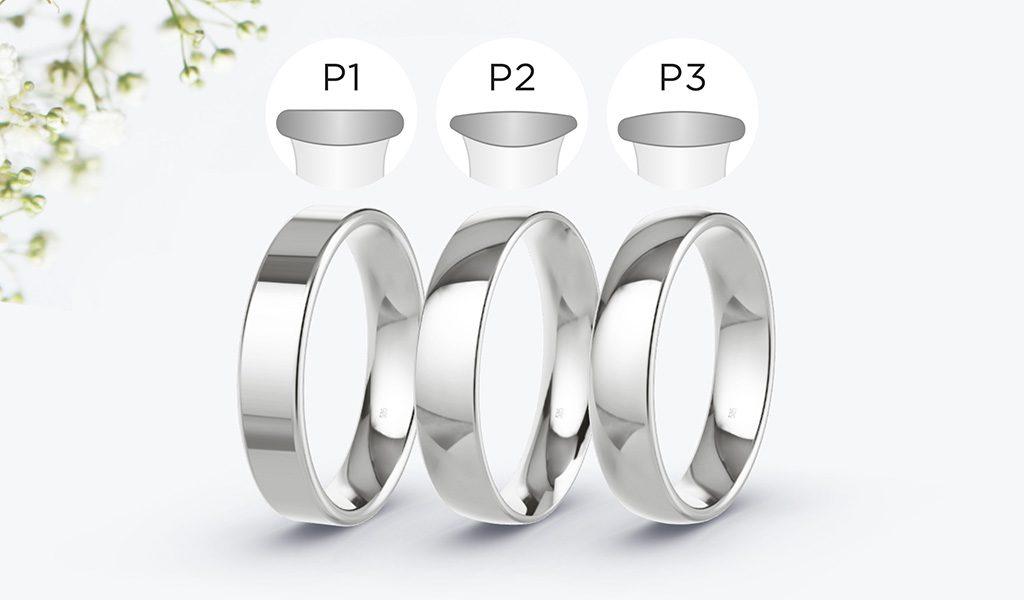 Ratgber Ringprofile P1-P3